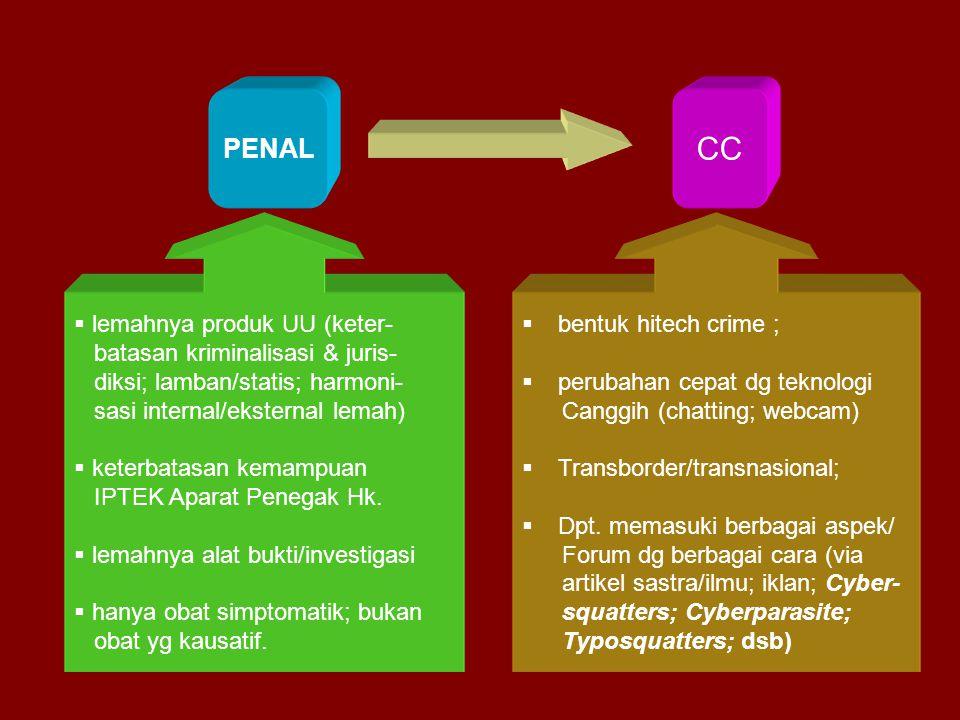 CC PENAL lemahnya produk UU (keter- batasan kriminalisasi & juris-