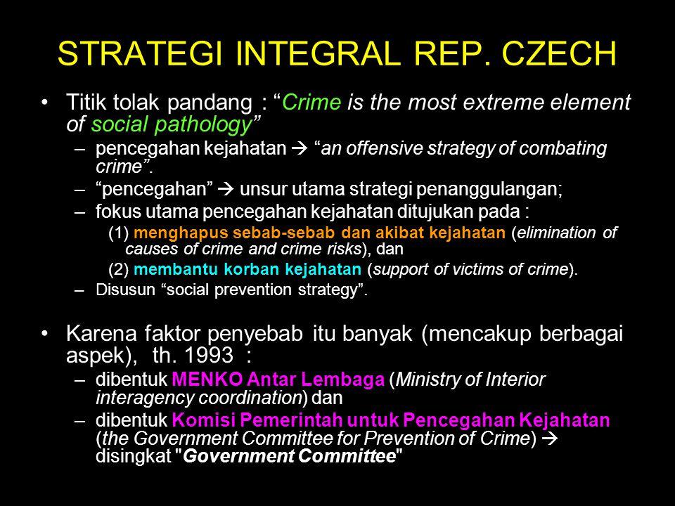 STRATEGI INTEGRAL REP. CZECH