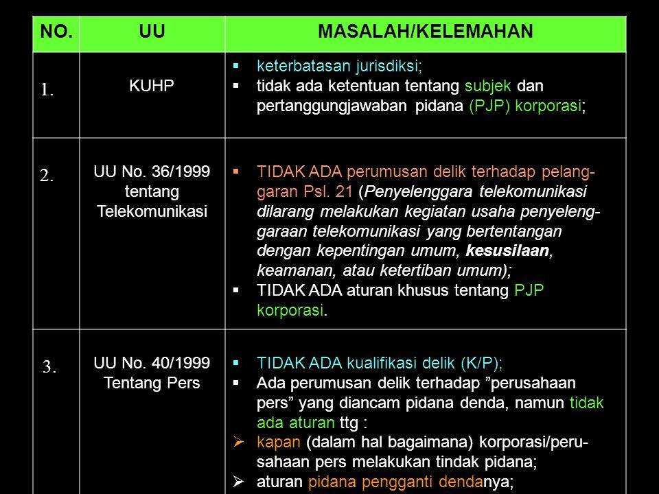 UU No. 36/1999 tentang Telekomunikasi
