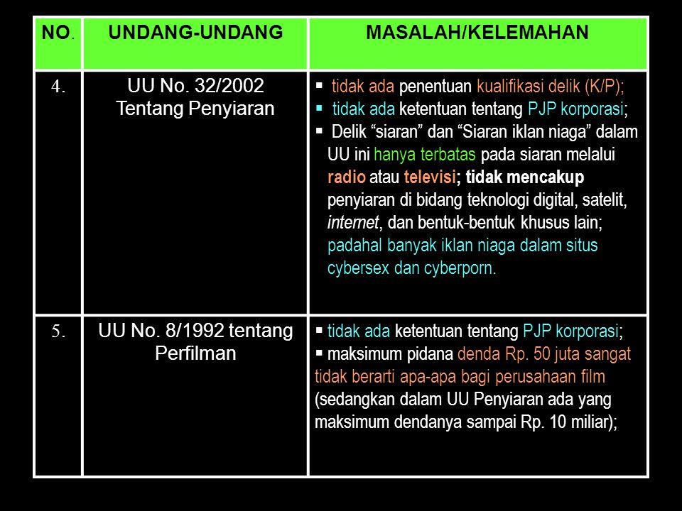 UNDANG-UNDANG MASALAH/KELEMAHAN