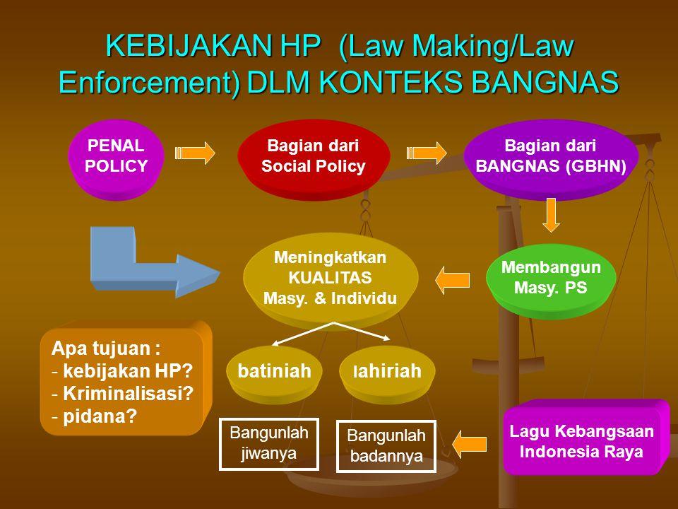 KEBIJAKAN HP (Law Making/Law Enforcement) DLM KONTEKS BANGNAS