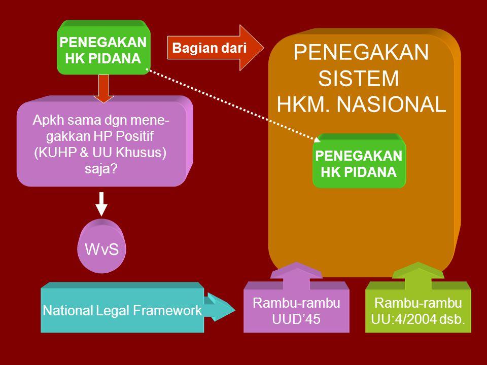 National Legal Framework