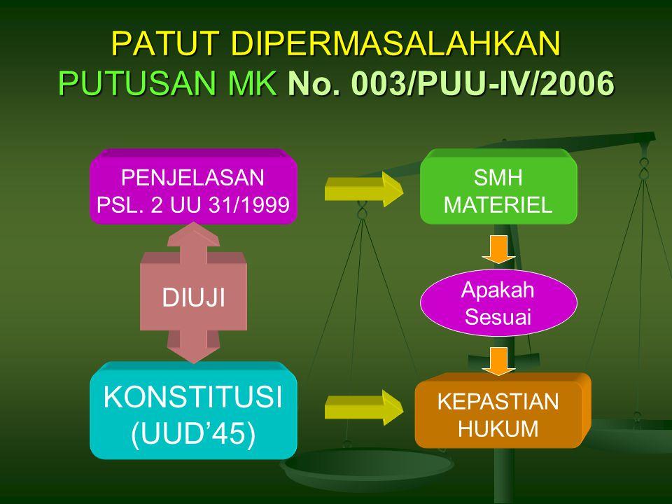 PATUT DIPERMASALAHKAN PUTUSAN MK No. 003/PUU-IV/2006