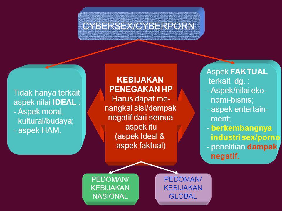 CYBERSEX/CYBERPORN Aspek FAKTUAL KEBIJAKAN terkait dg. : PENEGAKAN HP