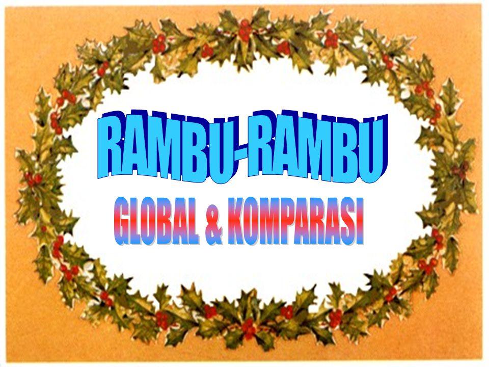 RAMBU-RAMBU GLOBAL & KOMPARASI