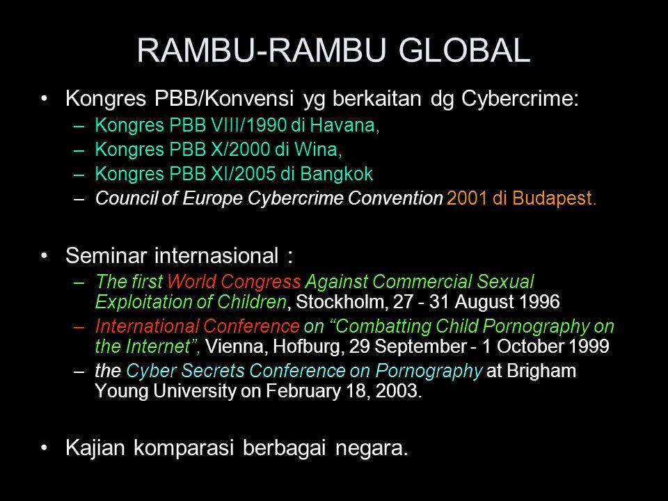 RAMBU-RAMBU GLOBAL Kongres PBB/Konvensi yg berkaitan dg Cybercrime: