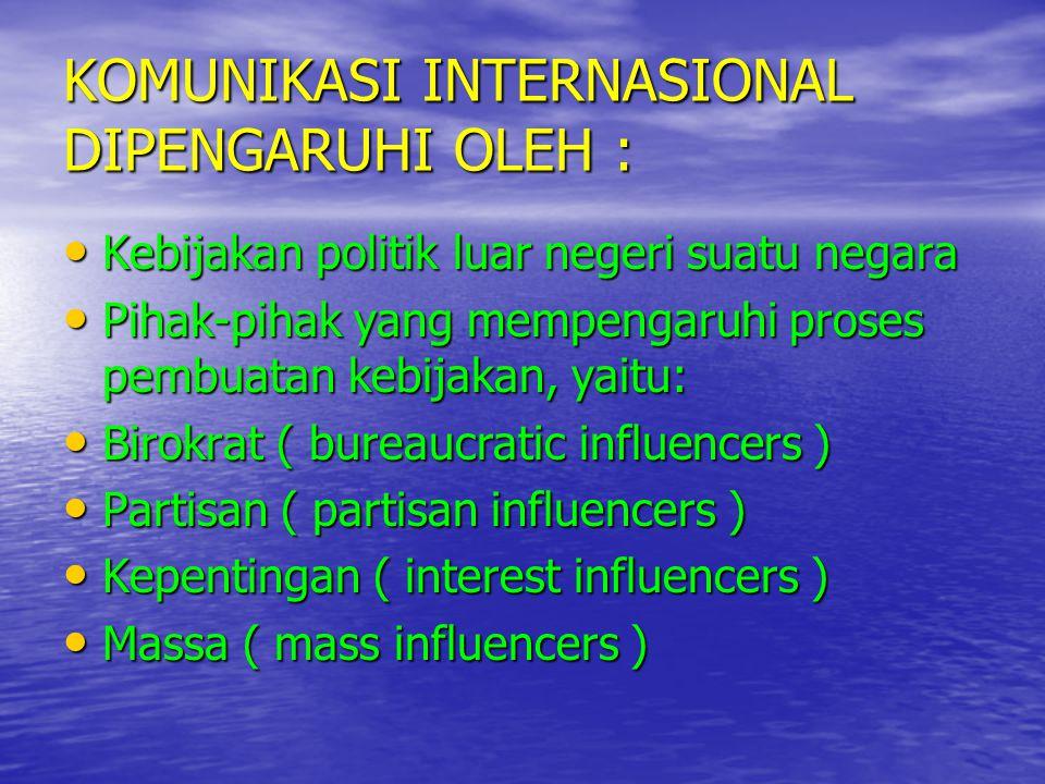 KOMUNIKASI INTERNASIONAL DIPENGARUHI OLEH :