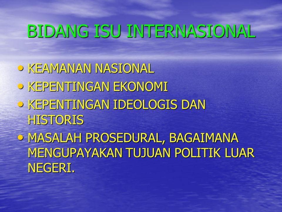 BIDANG ISU INTERNASIONAL