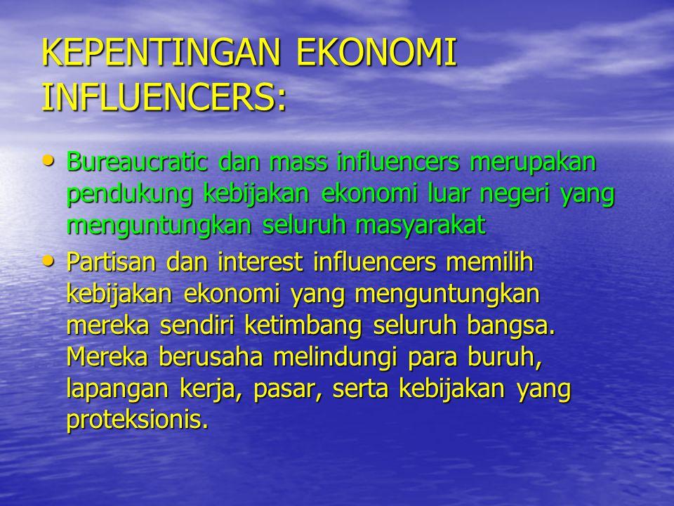 KEPENTINGAN EKONOMI INFLUENCERS: