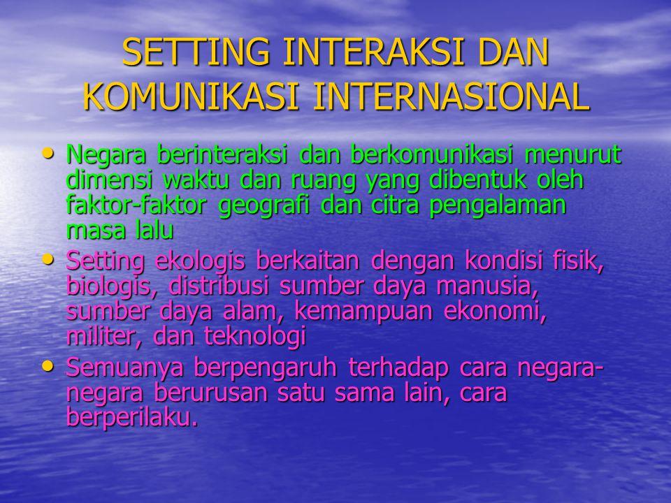 SETTING INTERAKSI DAN KOMUNIKASI INTERNASIONAL