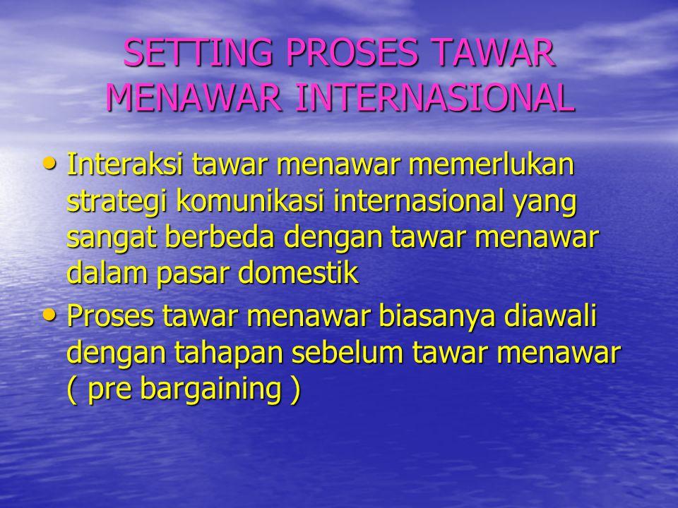 SETTING PROSES TAWAR MENAWAR INTERNASIONAL