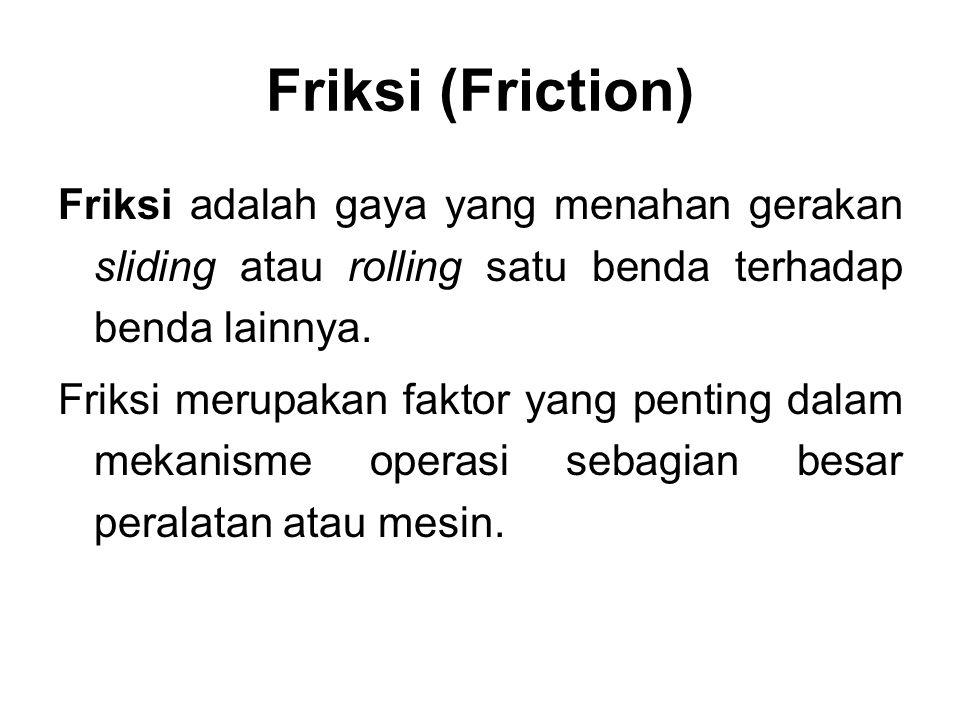 Friksi (Friction) Friksi adalah gaya yang menahan gerakan sliding atau rolling satu benda terhadap benda lainnya.