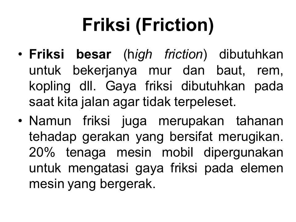 Friksi (Friction)