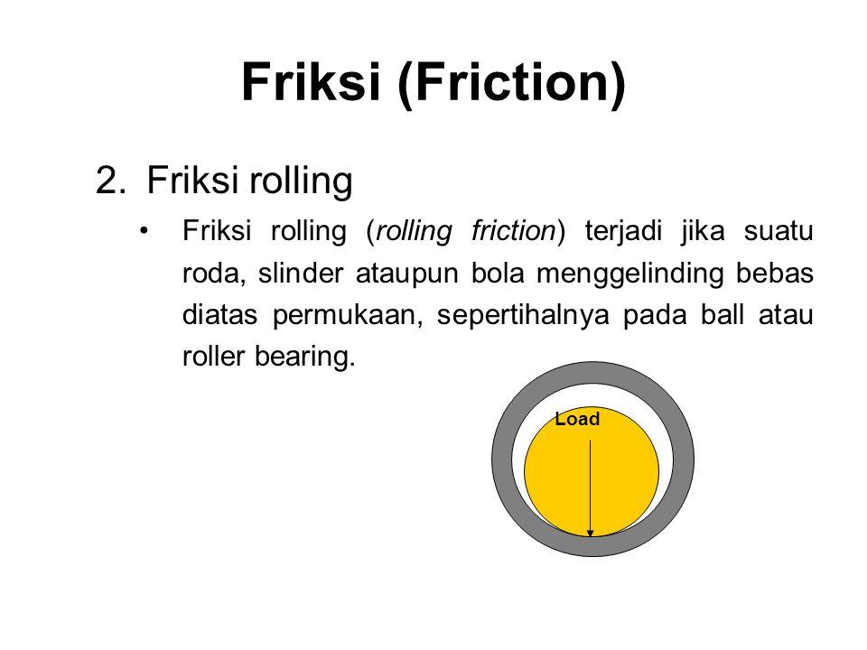 Friksi (Friction) Friksi rolling