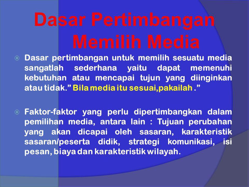 Dasar Pertimbangan Memilih Media