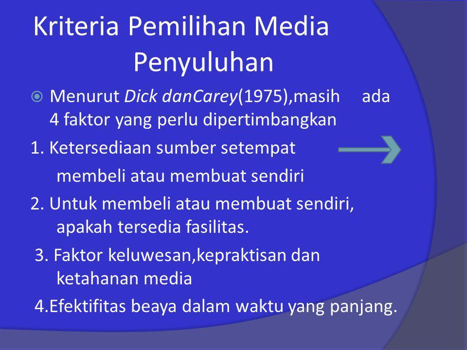 Kriteria Pemilihan Media Penyuluhan