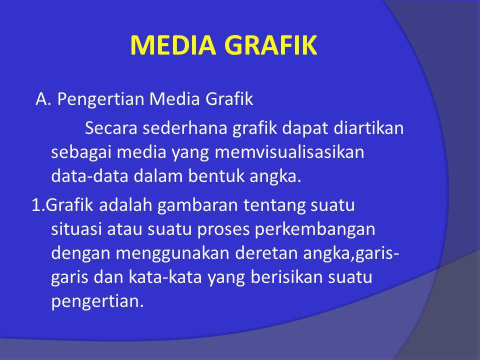 MEDIA GRAFIK