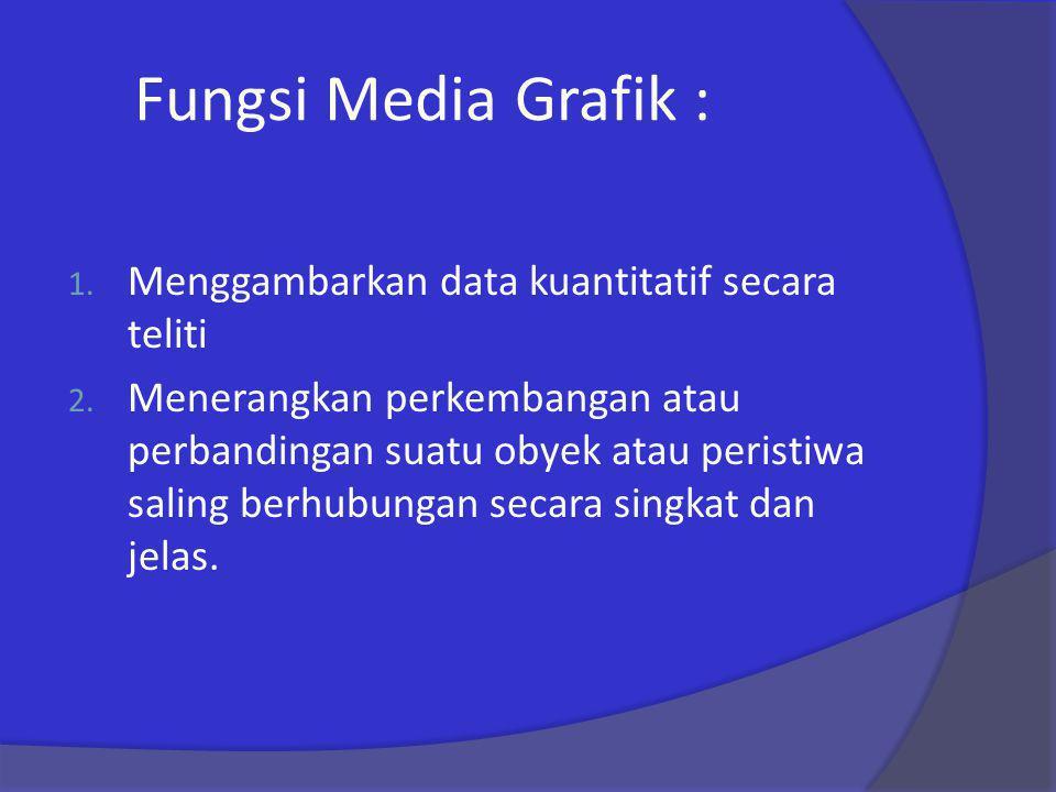 Fungsi Media Grafik : Menggambarkan data kuantitatif secara teliti