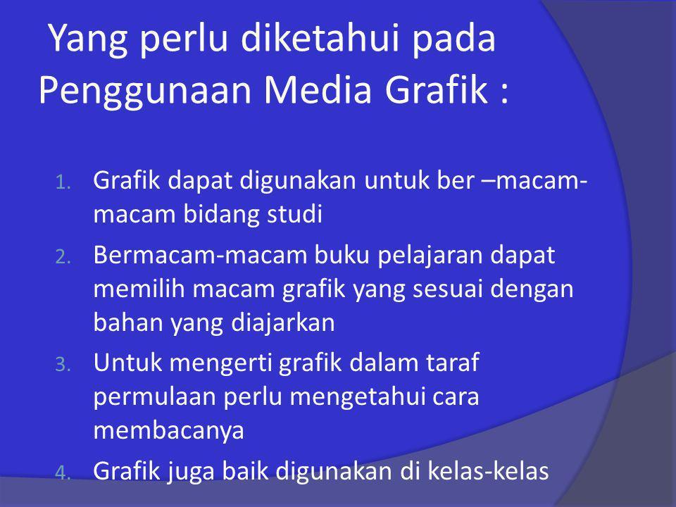 Yang perlu diketahui pada Penggunaan Media Grafik :