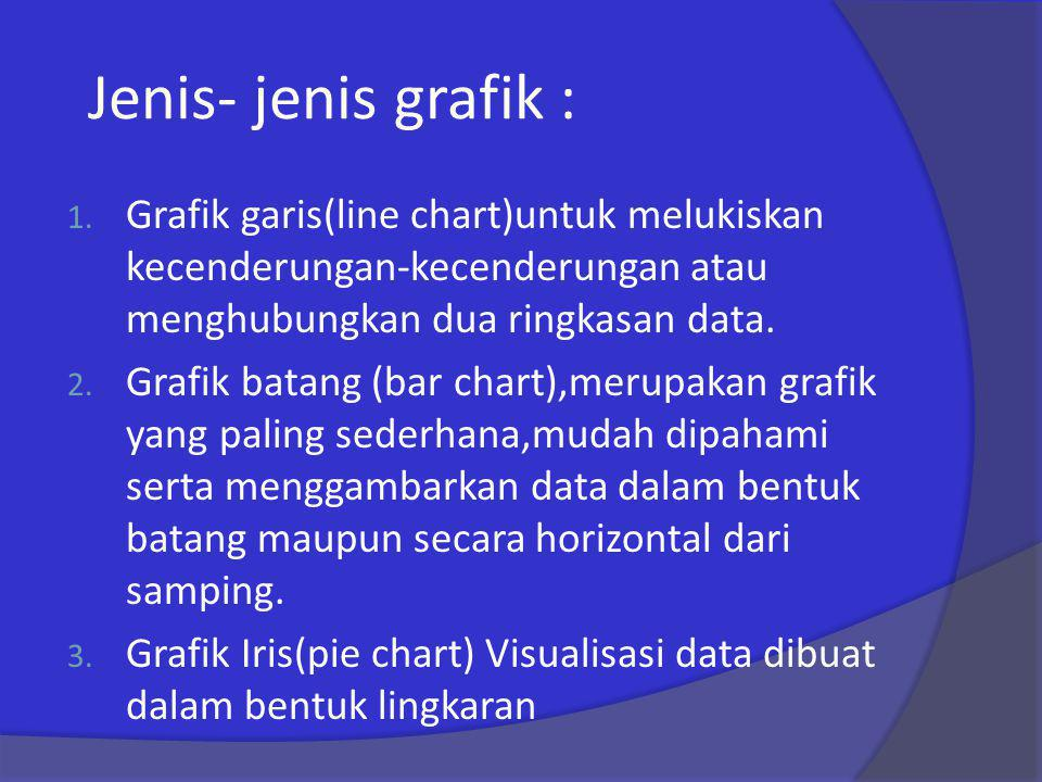 Jenis- jenis grafik : Grafik garis(line chart)untuk melukiskan kecenderungan-kecenderungan atau menghubungkan dua ringkasan data.