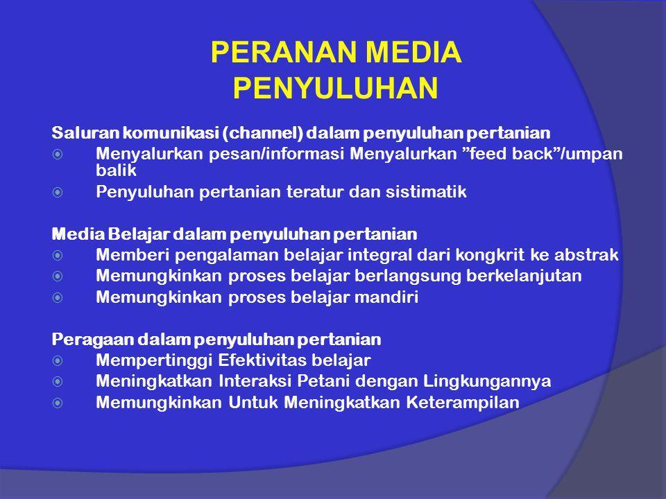 PERANAN MEDIA PENYULUHAN