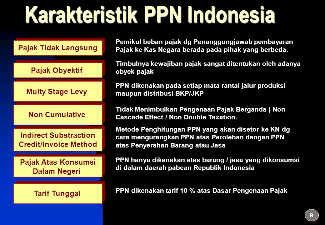 Karakteristik PPN Indonesia