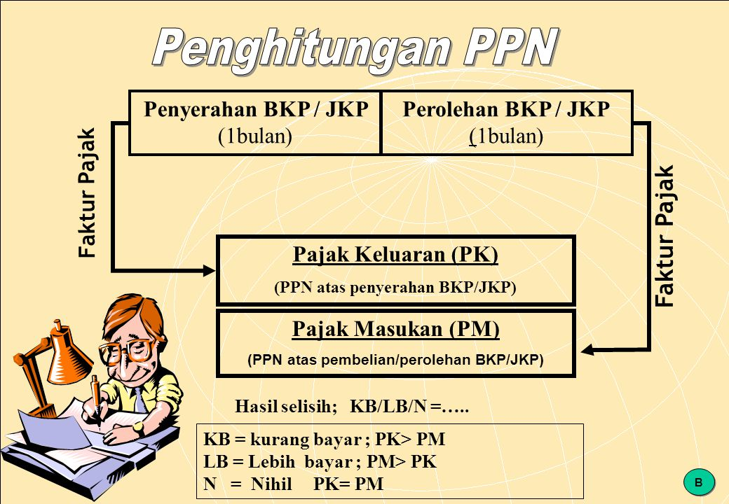 Penghitungan PPN Faktur Pajak Penyerahan BKP / JKP (1bulan)
