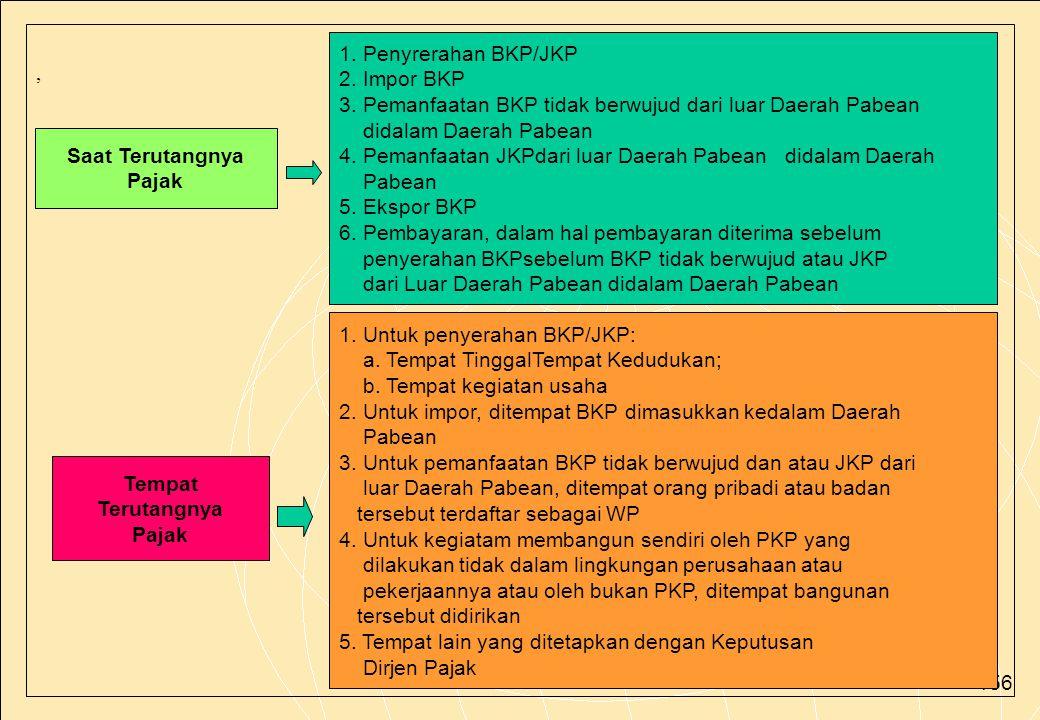 , 1. Penyrerahan BKP/JKP. 2. Impor BKP. 3. Pemanfaatan BKP tidak berwujud dari luar Daerah Pabean.