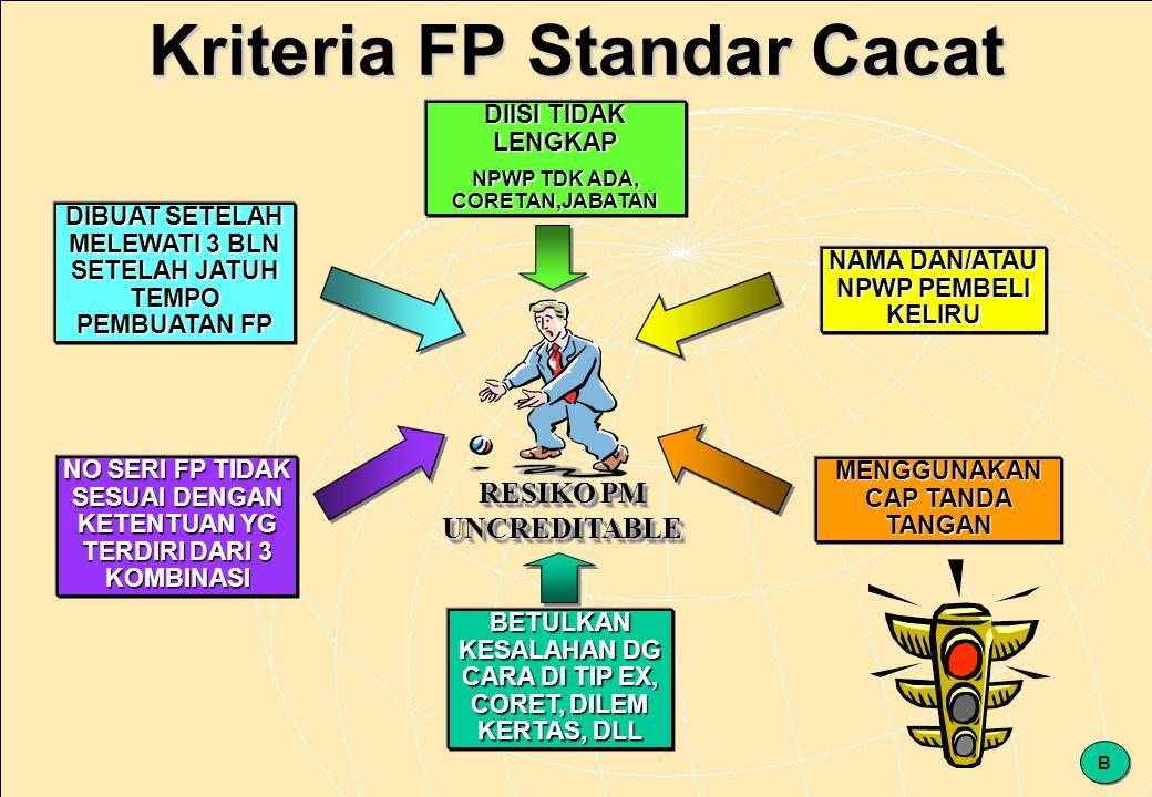 Kriteria FP Standar Cacat
