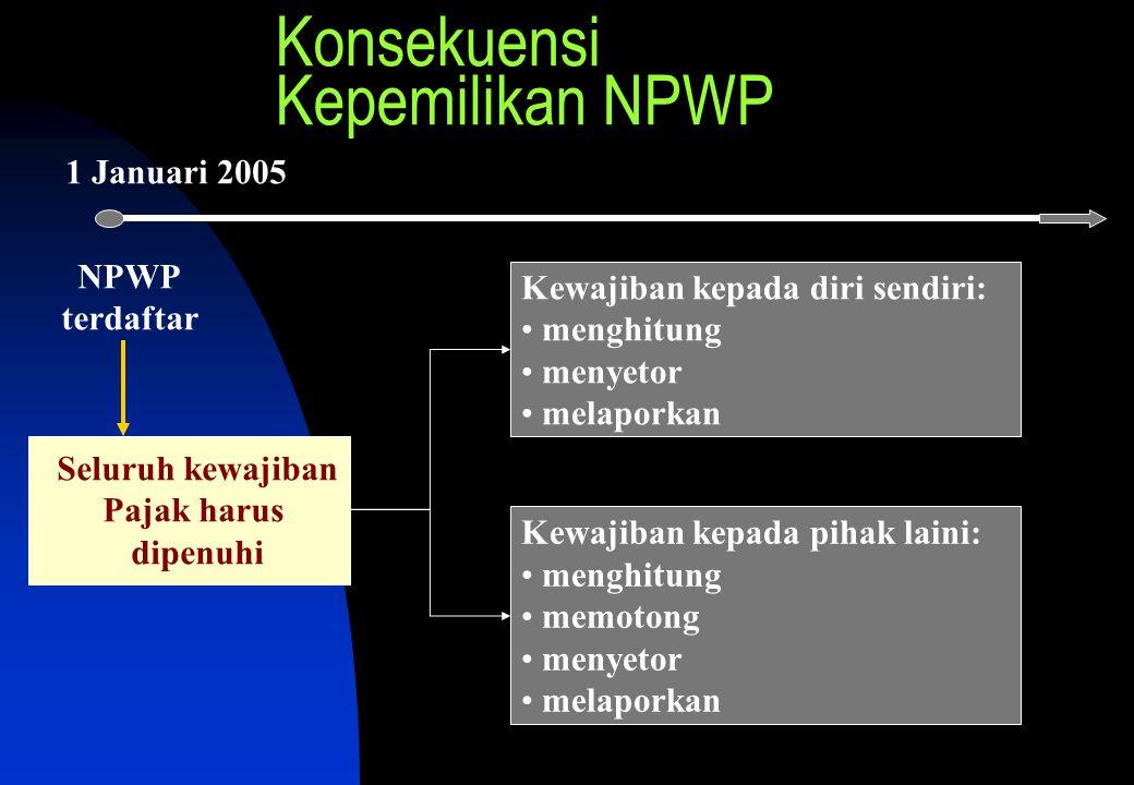 Konsekuensi Kepemilikan NPWP