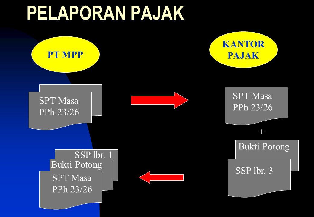 PELAPORAN PAJAK KANTOR PAJAK PT MPP SPT Masa SPT Masa PPh 23/26