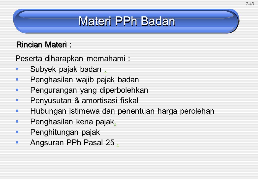 Materi PPh Badan Rincian Materi : Peserta diharapkan memahami :