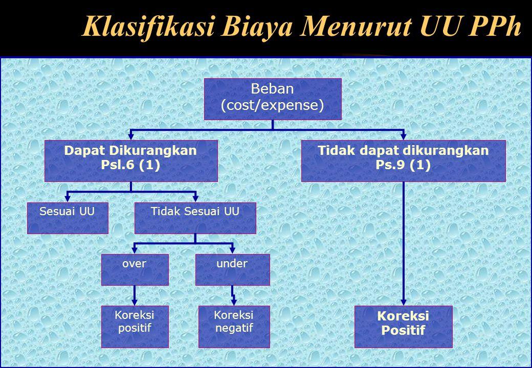 Klasifikasi Biaya Menurut UU PPh