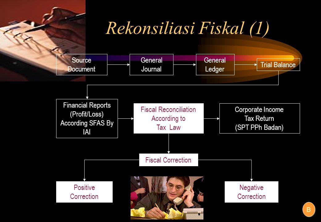 Rekonsiliasi Fiskal (1)