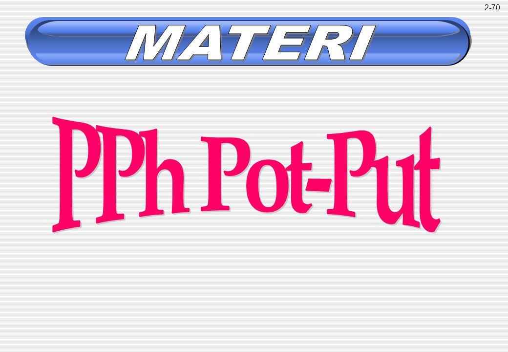 MATERI PPh Pot-Put