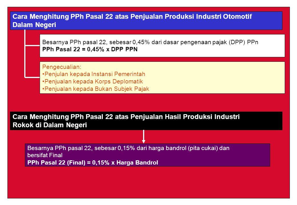 Cara Menghitung PPh Pasal 22 atas Penjualan Produksi Industri Otomotif