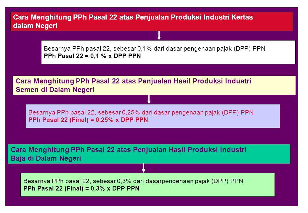 Cara Menghitung PPh Pasal 22 atas Penjualan Produksi Industri Kertas