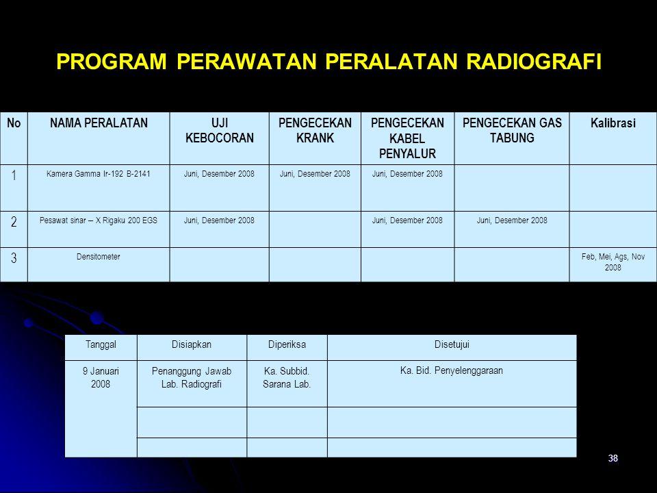 PROGRAM PERAWATAN PERALATAN RADIOGRAFI