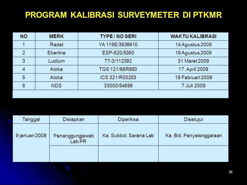 PROGRAM KALIBRASI SURVEYMETER DI PTKMR