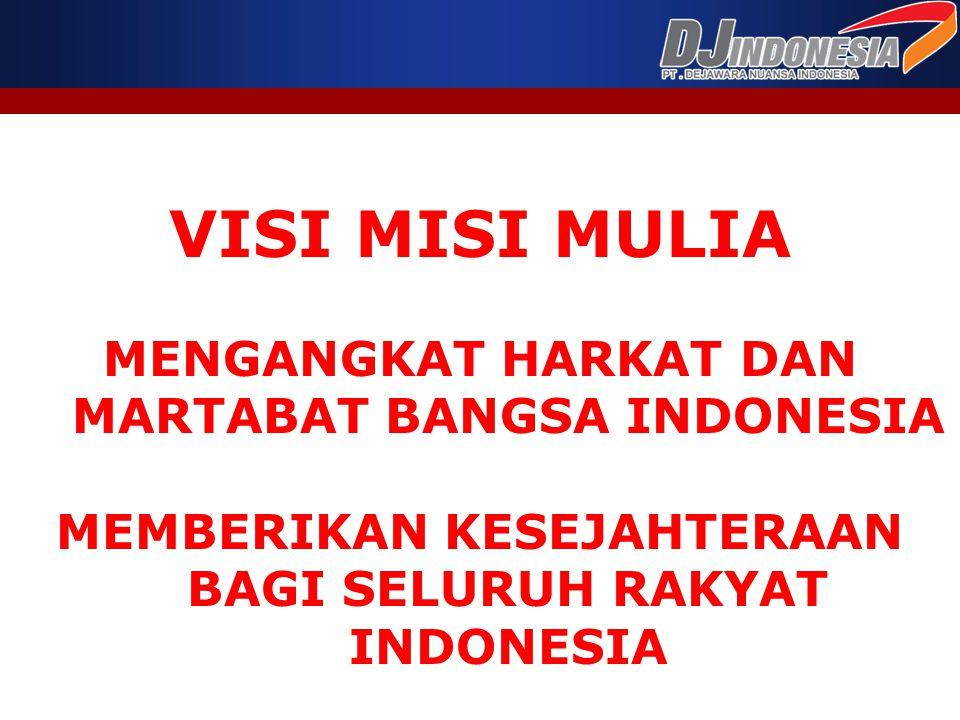 VISI MISI MULIA MENGANGKAT HARKAT DAN MARTABAT BANGSA INDONESIA