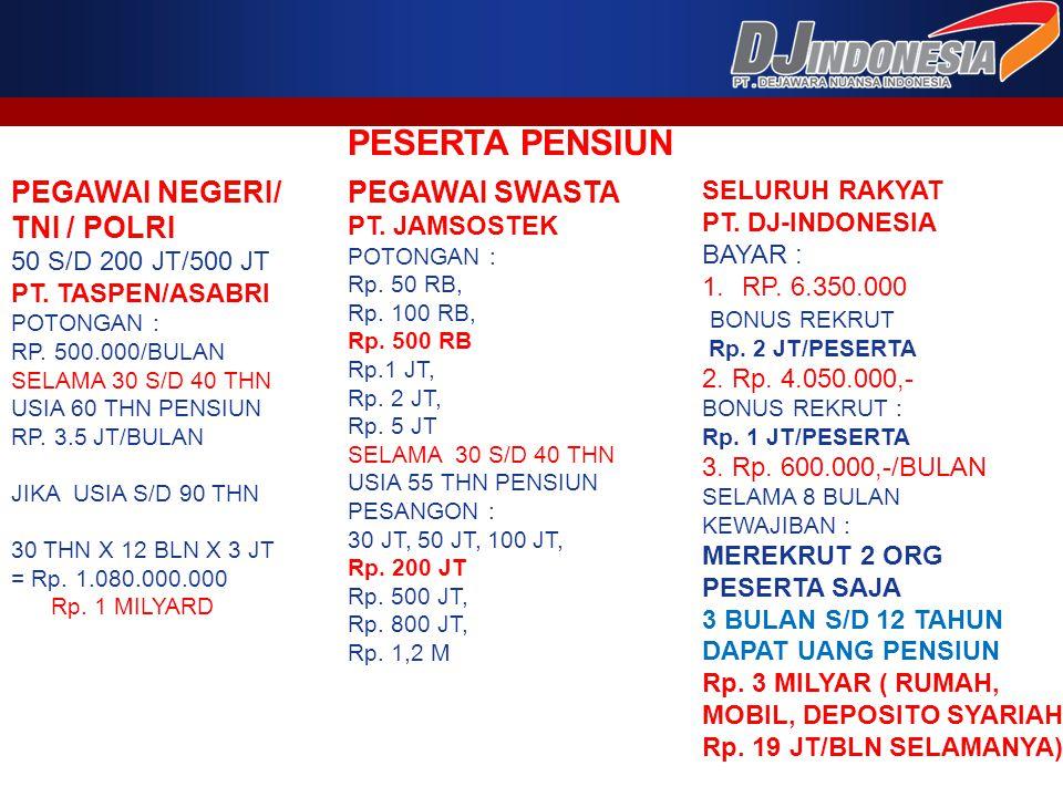 PESERTA PENSIUN PEGAWAI NEGERI/ TNI / POLRI PEGAWAI SWASTA
