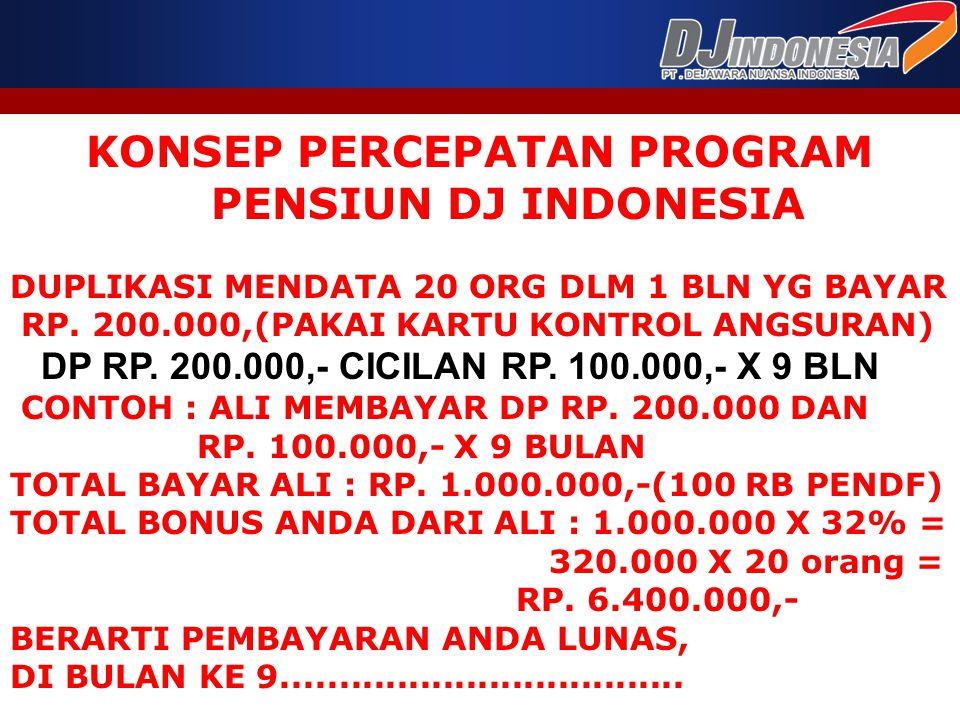 KONSEP PERCEPATAN PROGRAM PENSIUN DJ INDONESIA