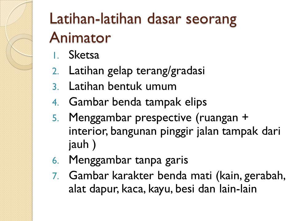 Latihan-latihan dasar seorang Animator