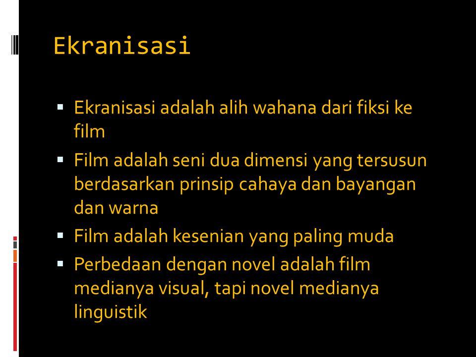Ekranisasi Ekranisasi adalah alih wahana dari fiksi ke film