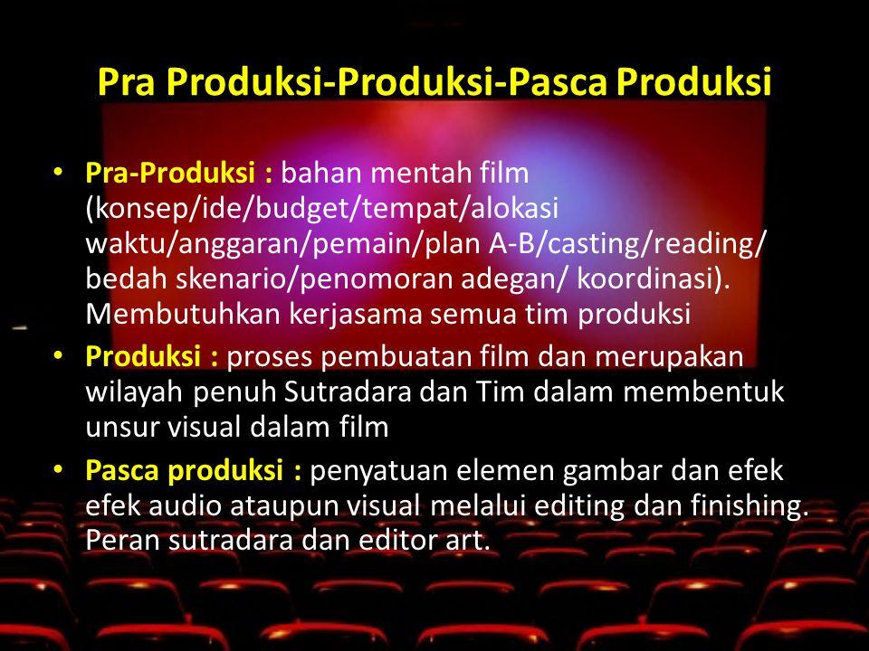 Pra Produksi-Produksi-Pasca Produksi