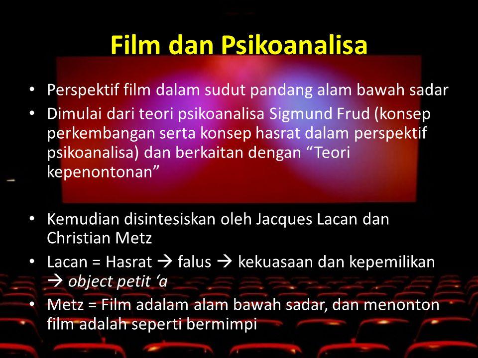 Film dan Psikoanalisa Perspektif film dalam sudut pandang alam bawah sadar.