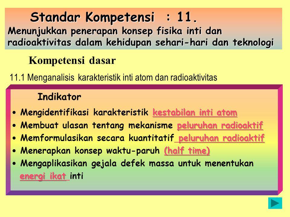 Standar Kompetensi : 11. Kompetensi dasar