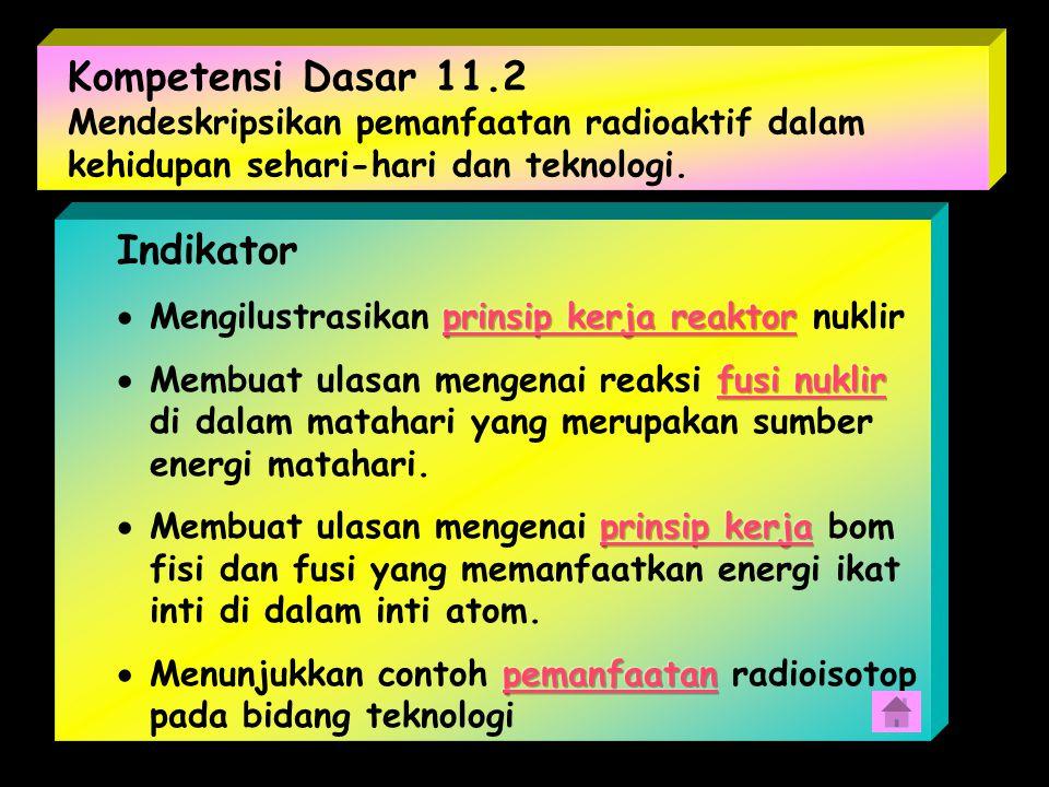 Kompetensi Dasar 11.2 Indikator
