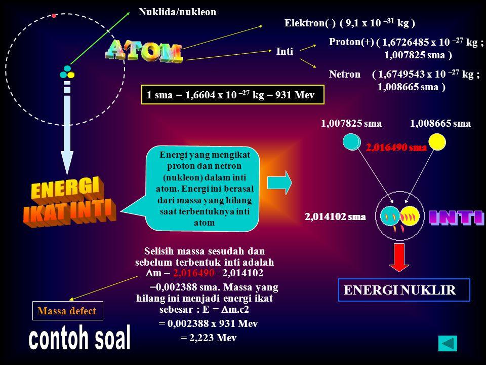ENERGI IKAT INTI INTI contoh soal ENERGI NUKLIR Nuklida/nukleon