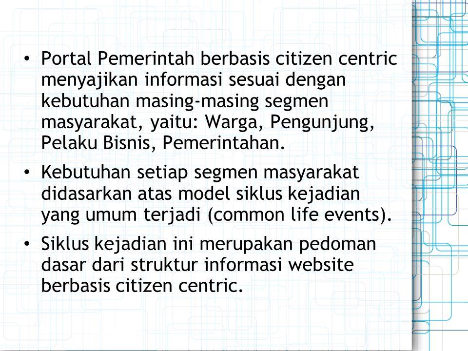 Portal Pemerintah berbasis citizen centric menyajikan informasi sesuai dengan kebutuhan masing-masing segmen masyarakat, yaitu: Warga, Pengunjung, Pelaku Bisnis, Pemerintahan.